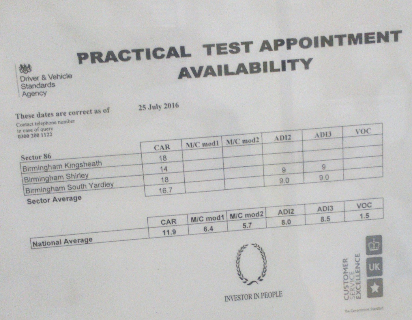 Driving test waiting times